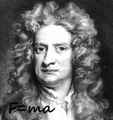 Isaac Newton F=ma