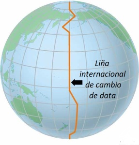 international-date-line